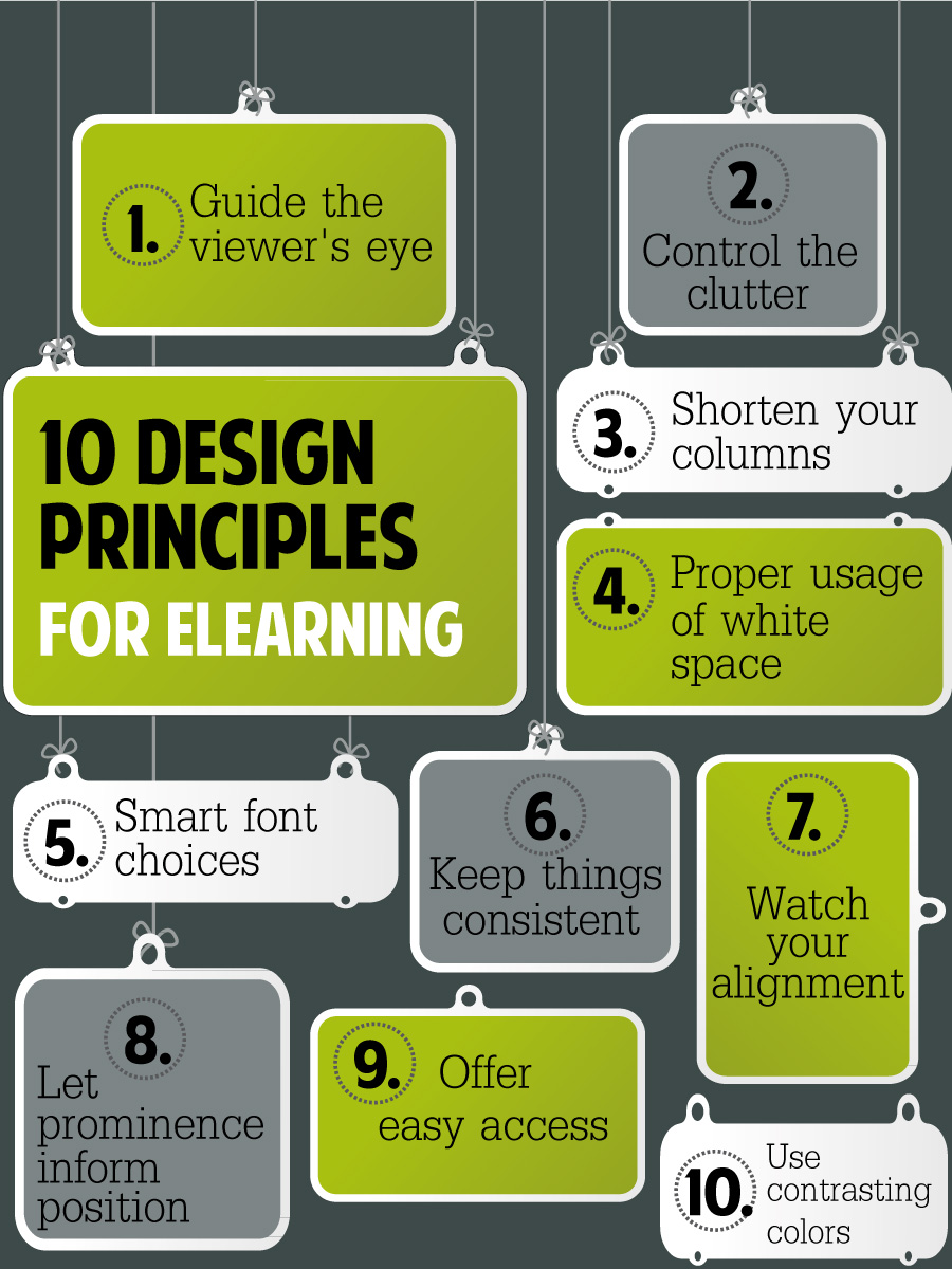 10 Design Principles for eLearning Infographic